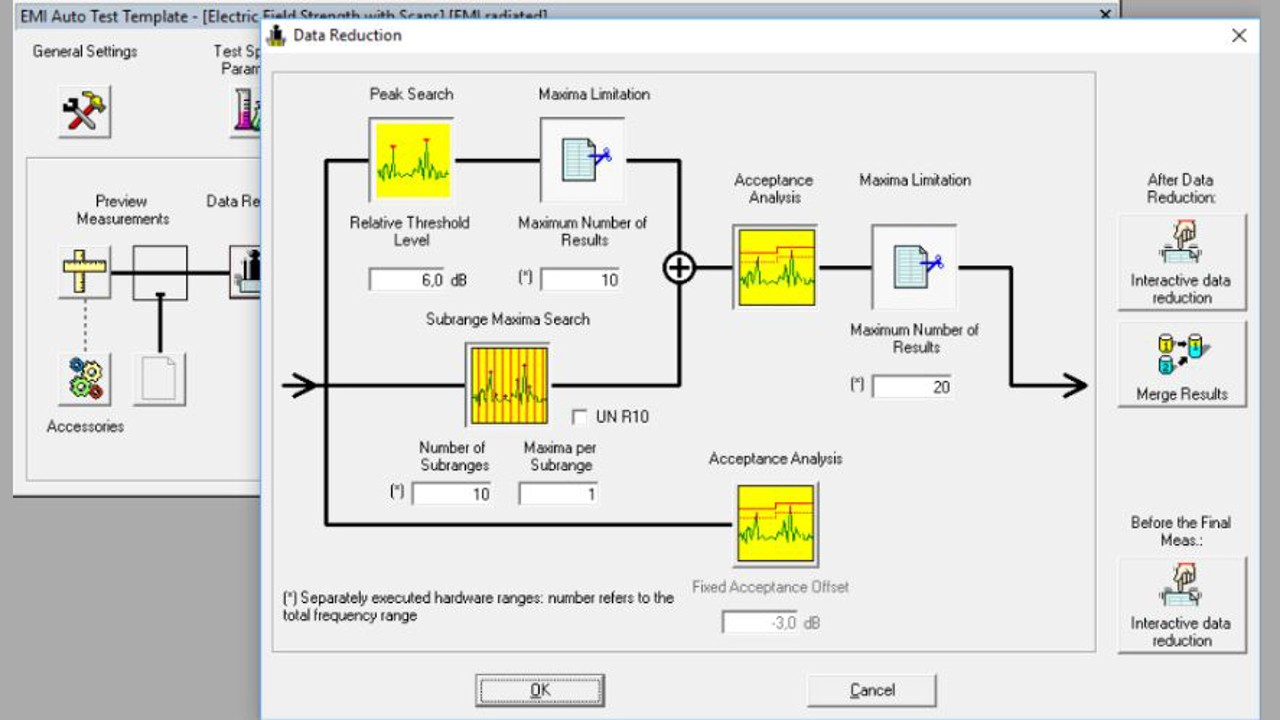 """EMC32: Interactive data reduction, difference between """"After data reduction"""" and """"Before final measurements""""."""