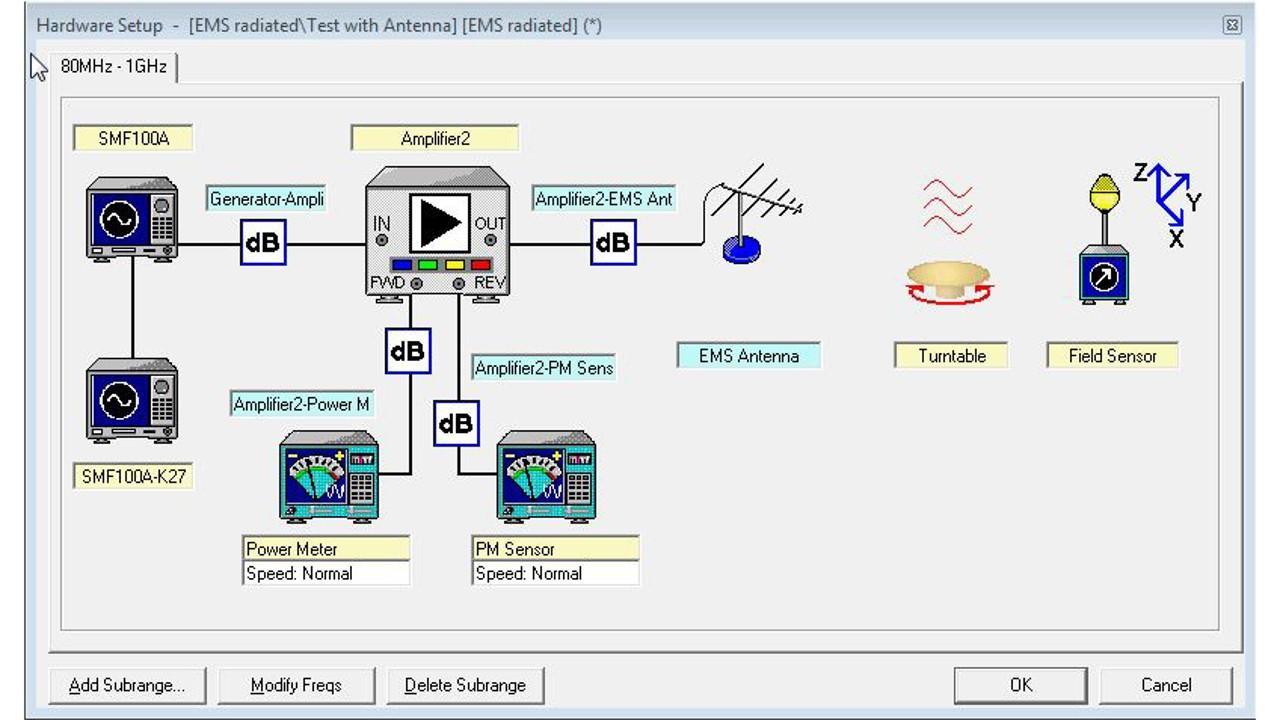 EMC32-S: Pulse train support in EMC32