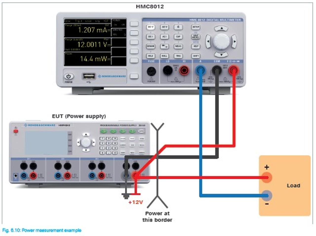 Display current and voltage measurement at the same time - connection