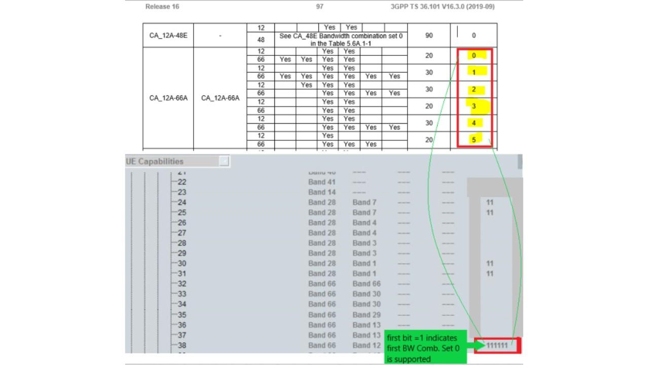 LTE UE capabilities Interpretation of Bandwidth Combination Set values shown in CMW Callbox