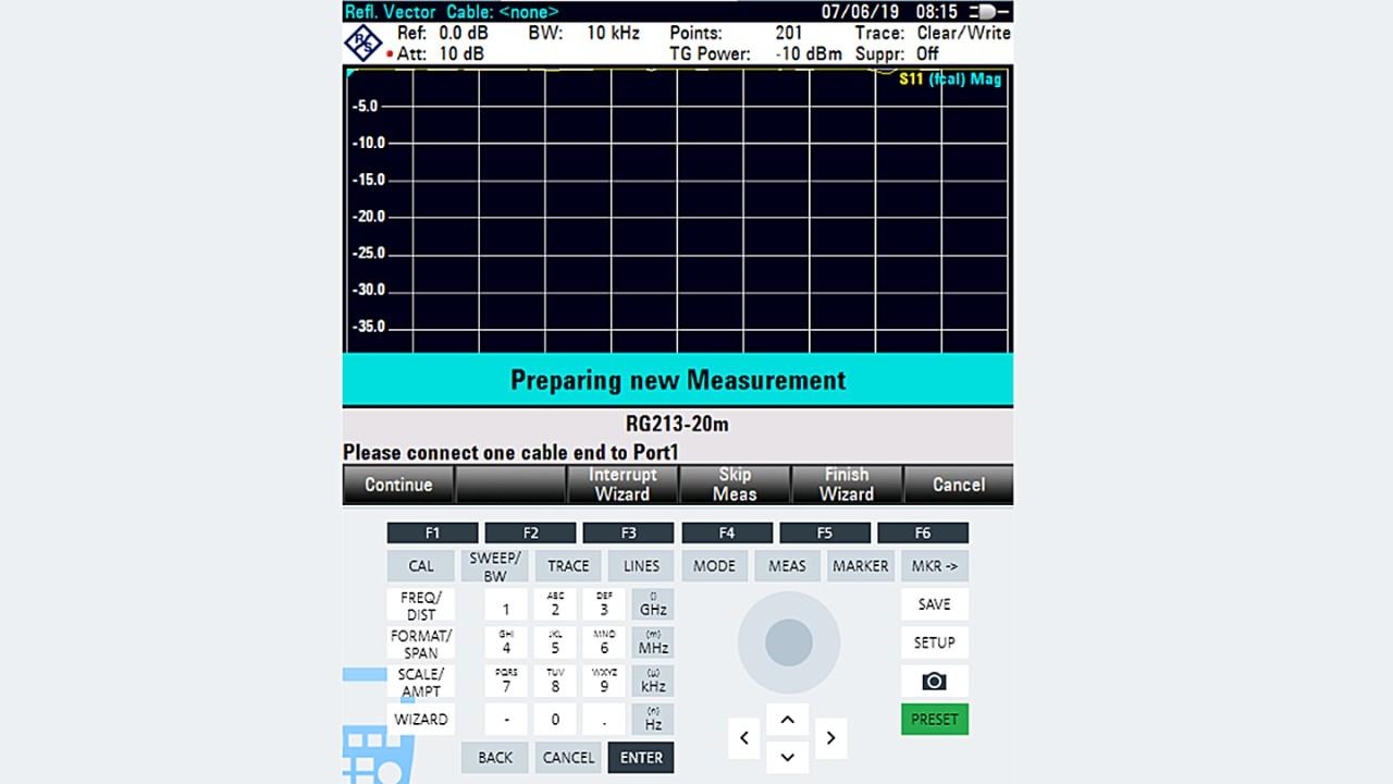 Prepairing new measurement