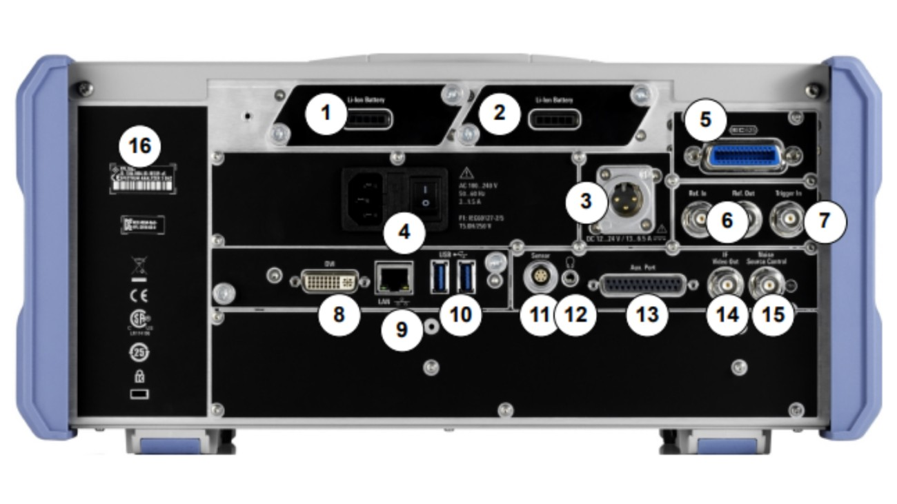 The IF/Video Output connector is available at 14