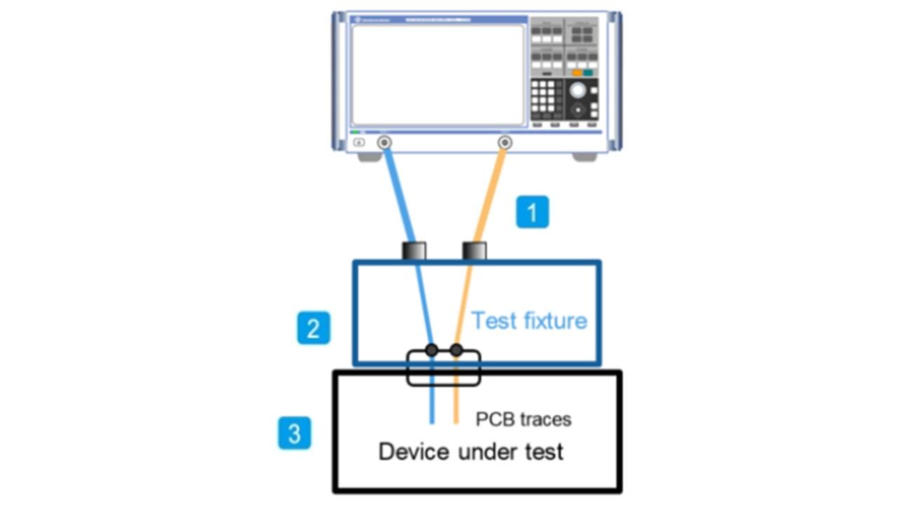Text fixture MDI mode conversion measurement