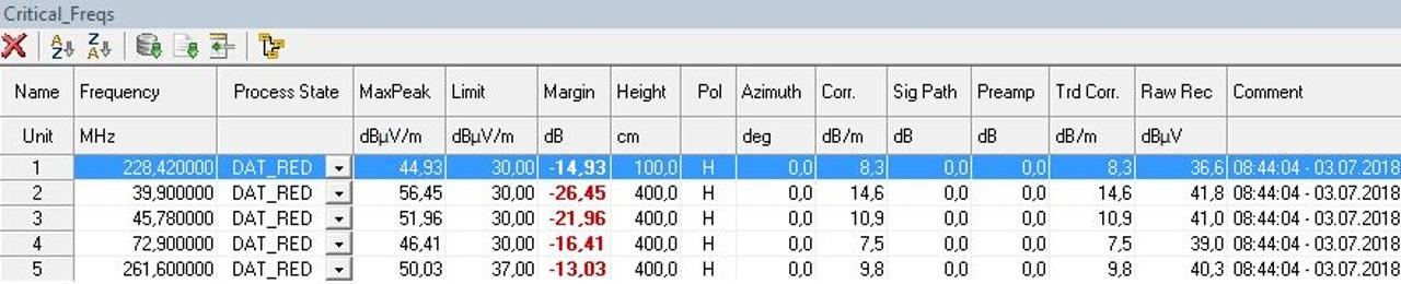 Correction Column in EMC32-EB Final Results