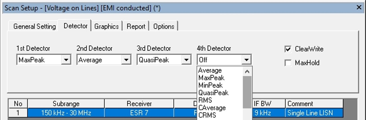 Creating Scan Tables with up to four detectors using EMC32