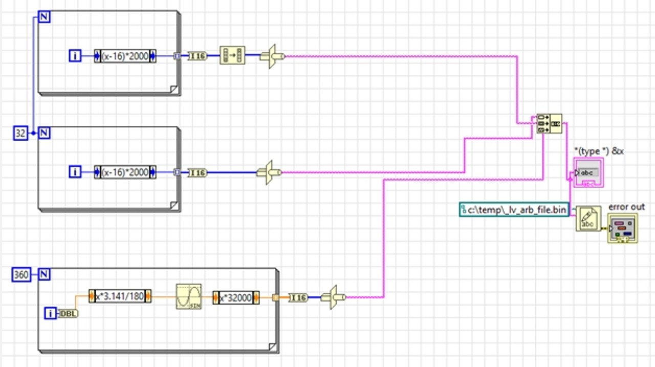 Remote control of HMF2550 with arbitrary waveform