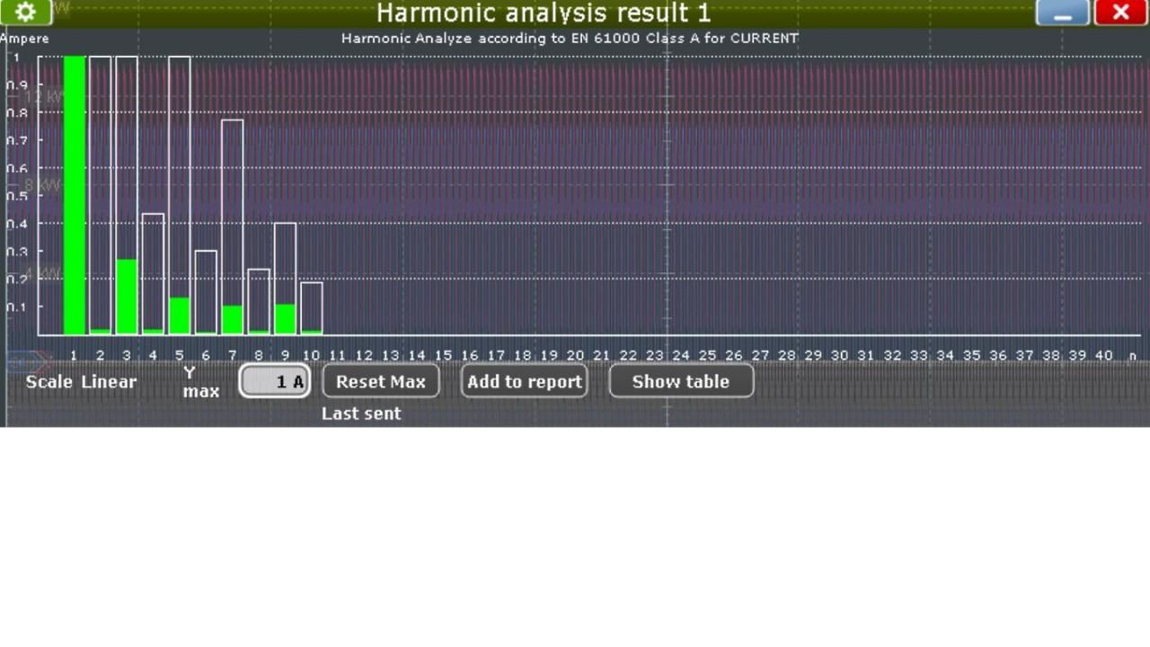 Harmonic analysis result 1