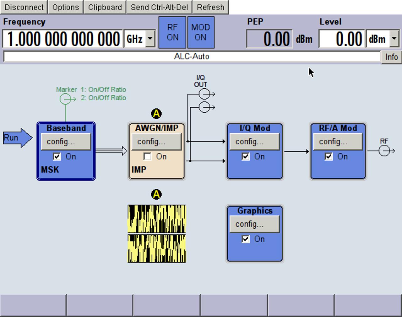 Easy remote control of latest Rohde&Schwarz signal generators