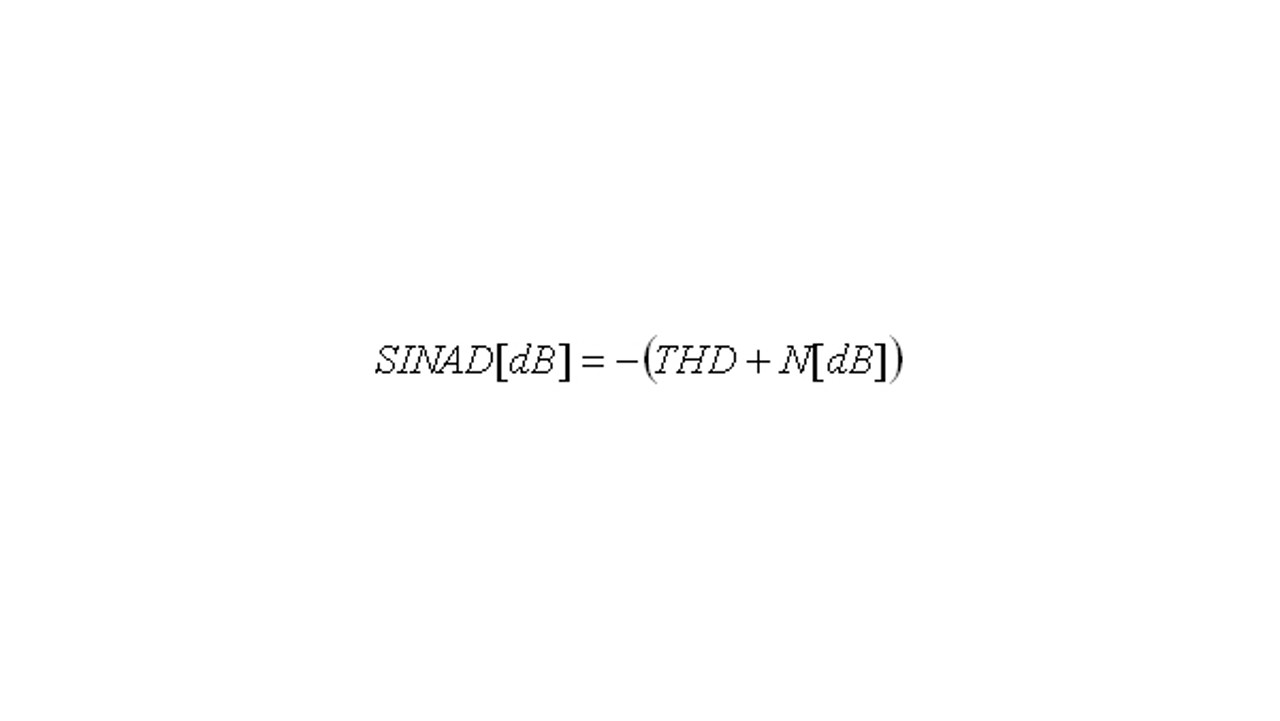 Functions SINAD (dB) and NOISE (%)